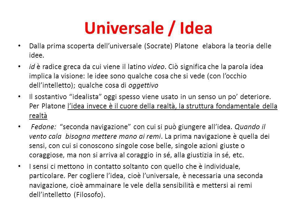 Universale / Idea Dalla prima scoperta delluniversale (Socrate) Platone elabora la teoria delle idee. id è radice greca da cui viene il latino video.