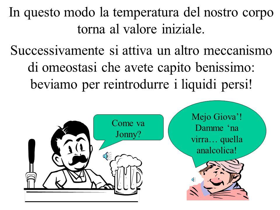 Il sudore, infatti, è composto essenzialmente da acqua che - prodotta dalle ghiandole sudoripare - sale sulla pelle e, grazie al calore in eccesso pre