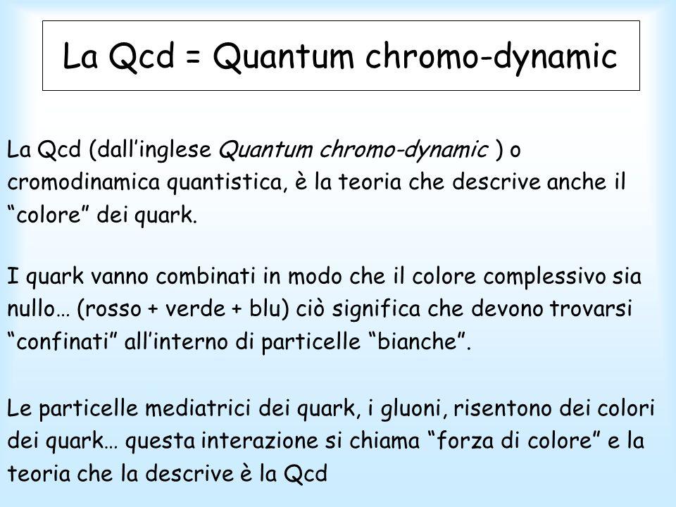 …… il nucleo è costituito a sua volta da protoni e neutroni che sono composti ciascuno da tre quark.