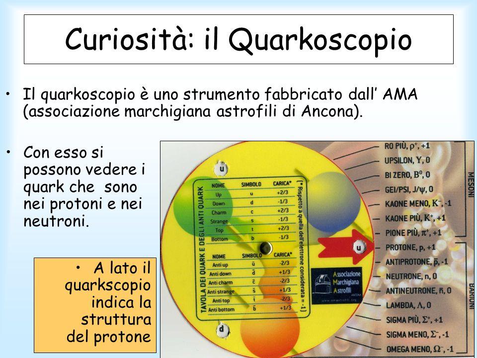 La Qcd = Quantum chromo-dynamic La Qcd (dallinglese Quantum chromo-dynamic ) o cromodinamica quantistica, è la teoria che descrive anche il colore dei quark.