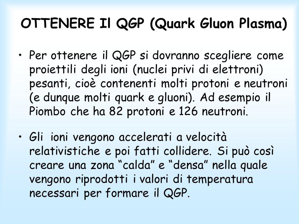 Un esperimento particolare: il QGP Il QGP (Quark Gluon Plasma) Il QGP è lo stato della materia che esisteva probabilmente poco dopo il big bang e poco prima la formazione dei protoni e dei neutroni (vedi immagine a lato, da Zullini & Scaioni) QGP