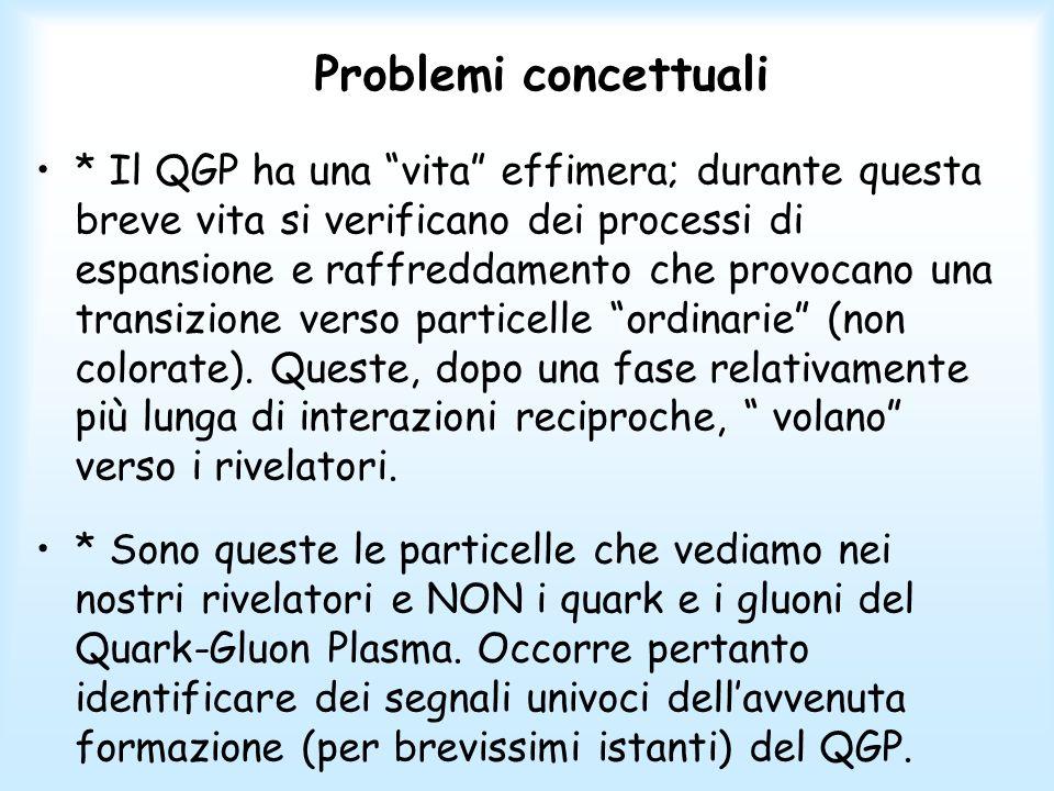 Problemi tecnici *Uninterazione PbPb allenergia di LHC produrrà migliaia di particelle *Notevoli difficoltà tecniche per progetto/realizzazione dei ri