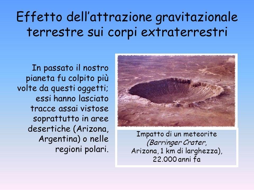 Impatto di un meteorite (Barringer Crater, Arizona, 1 km di larghezza), 22.000 anni fa Effetto dellattrazione gravitazionale terrestre sui corpi extra