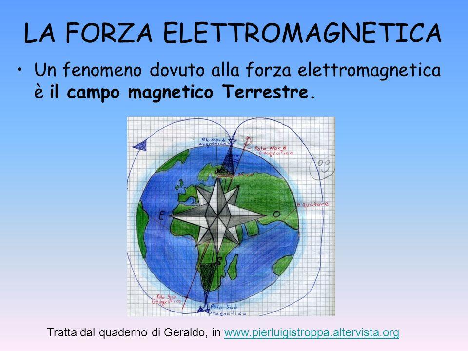 LA FORZA ELETTROMAGNETICA Un fenomeno dovuto alla forza elettromagnetica è il campo magnetico Terrestre. Tratta dal quaderno di Geraldo, in www.pierlu