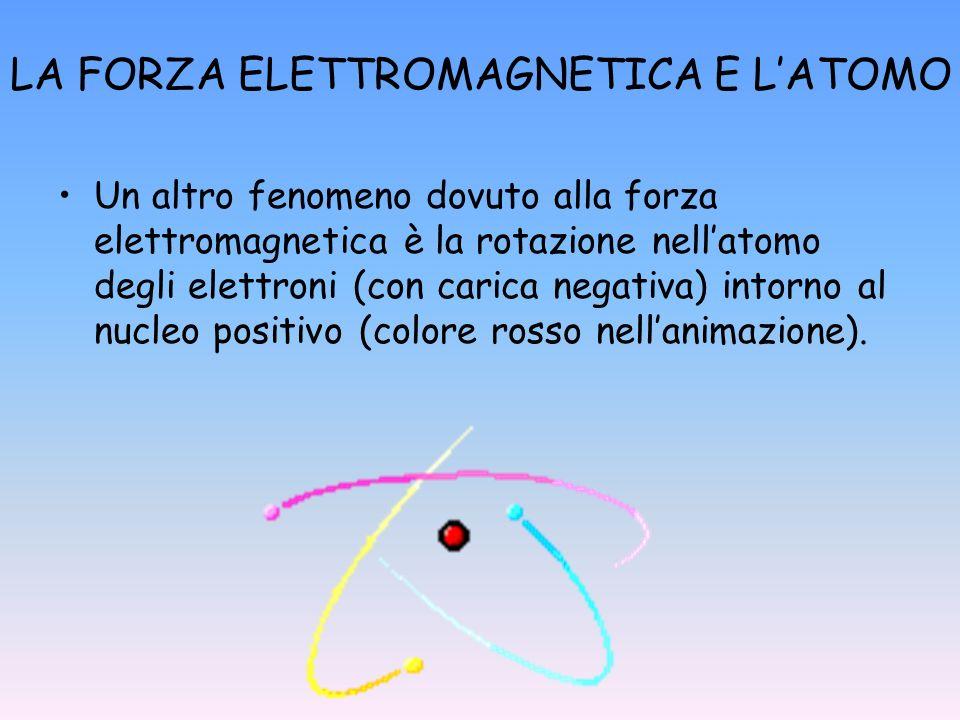 LA FORZA ELETTROMAGNETICA E LATOMO Un altro fenomeno dovuto alla forza elettromagnetica è la rotazione nellatomo degli elettroni (con carica negativa)