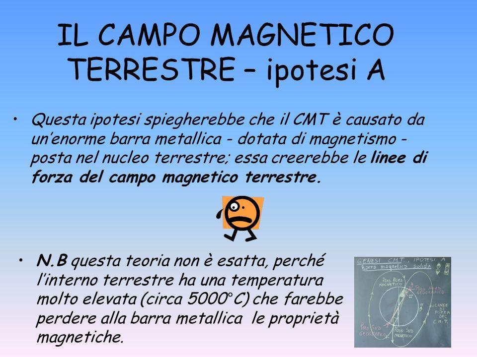 IL CAMPO MAGNETICO TERRESTRE – ipotesi A Questa ipotesi spiegherebbe che il CMT è causato da unenorme barra metallica - dotata di magnetismo - posta n