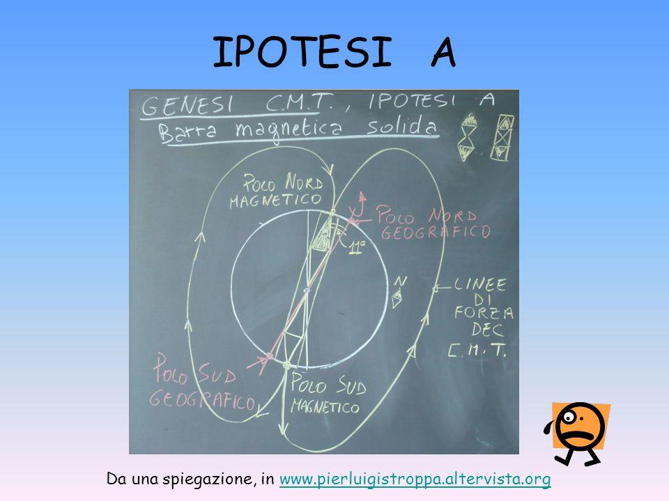 IPOTESI A Da una spiegazione, in www.pierluigistroppa.altervista.orgwww.pierluigistroppa.altervista.org