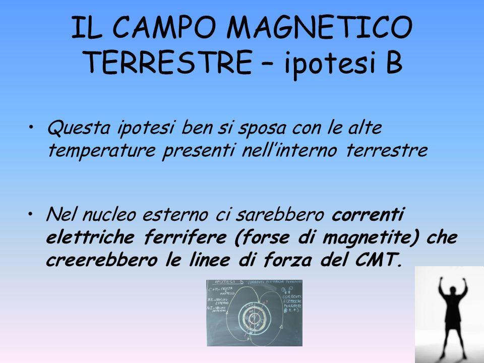 IL CAMPO MAGNETICO TERRESTRE – ipotesi B Questa ipotesi ben si sposa con le alte temperature presenti nellinterno terrestre Nel nucleo esterno ci sare