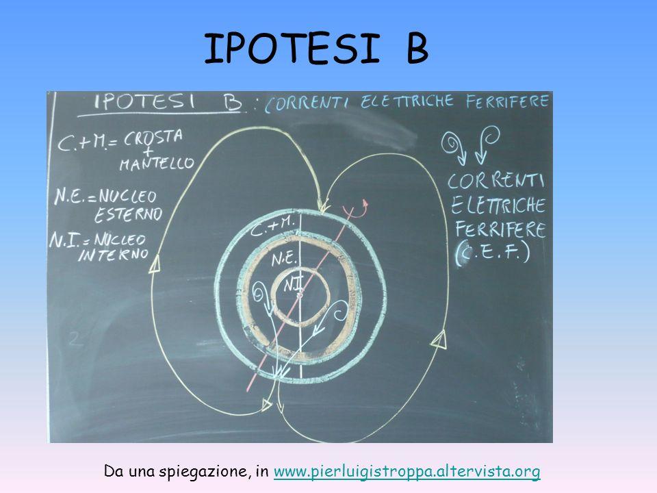 IPOTESI B Da una spiegazione, in www.pierluigistroppa.altervista.orgwww.pierluigistroppa.altervista.org