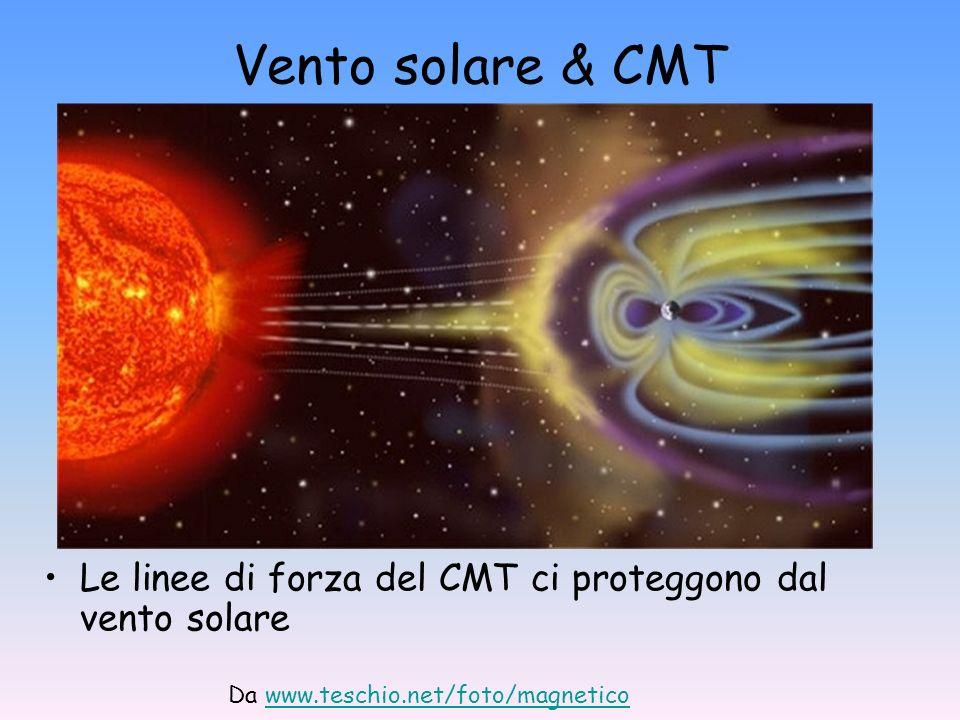 Vento solare & CMT Da www.teschio.net/foto/magneticowww.teschio.net/foto/magnetico Le linee di forza del CMT ci proteggono dal vento solare