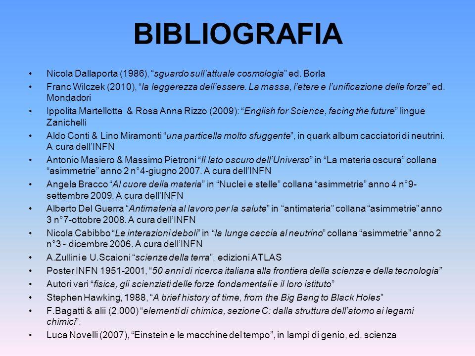 BIBLIOGRAFIA Nicola Dallaporta (1986), sguardo sullattuale cosmologia ed. Borla Franc Wilczek (2010), la leggerezza dellessere. La massa, letere e lun
