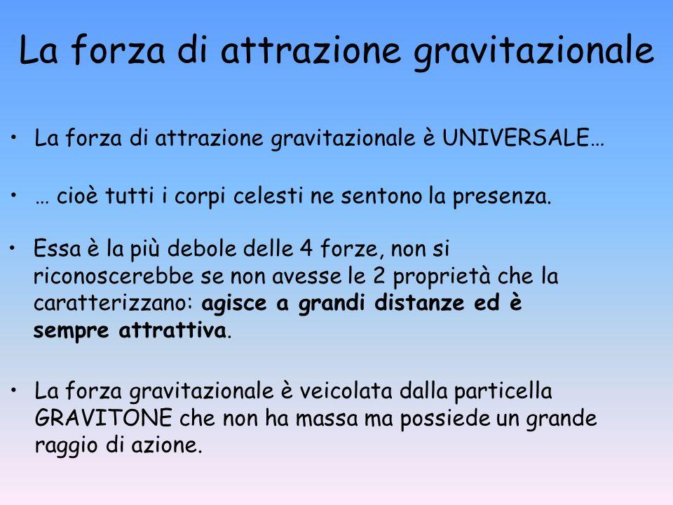 La forza di attrazione gravitazionale La forza di attrazione gravitazionale è UNIVERSALE… … cioè tutti i corpi celesti ne sentono la presenza. Essa è