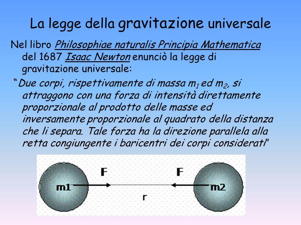 La formula Dove: F = forza di attrazione gravitazionale di m 1 su m 2 G = costante di gravitazione UNIVERSALE m 1, m 2 = masse dei corpi celesti d = distanza tra i corpi celesti m 1 x m 2 d2d2 F = G