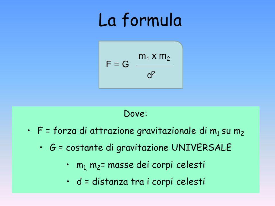 La formula Dove: F = forza di attrazione gravitazionale di m 1 su m 2 G = costante di gravitazione UNIVERSALE m 1, m 2 = masse dei corpi celesti d = d
