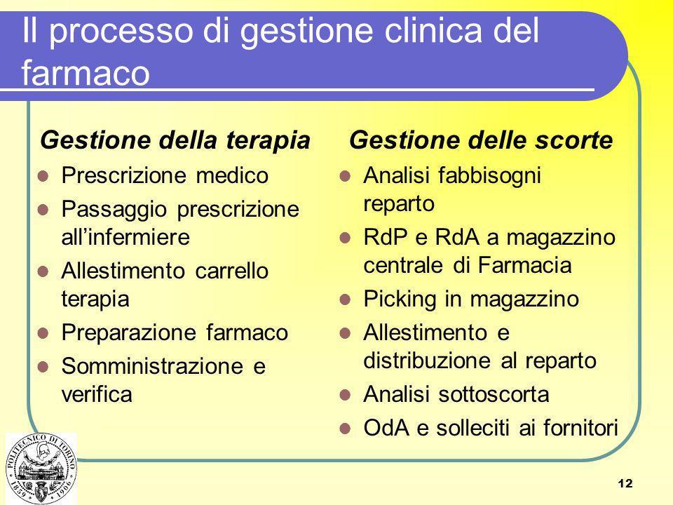12 Il processo di gestione clinica del farmaco Gestione della terapia Prescrizione medico Passaggio prescrizione allinfermiere Allestimento carrello t