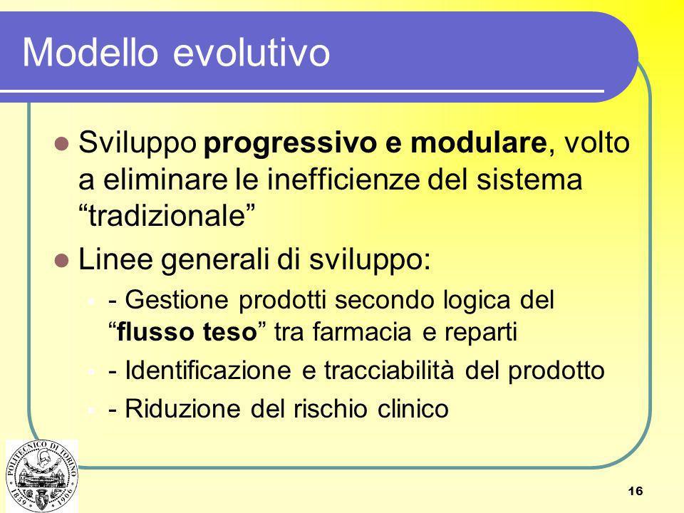 16 Modello evolutivo Sviluppo progressivo e modulare, volto a eliminare le inefficienze del sistema tradizionale Linee generali di sviluppo: - Gestion