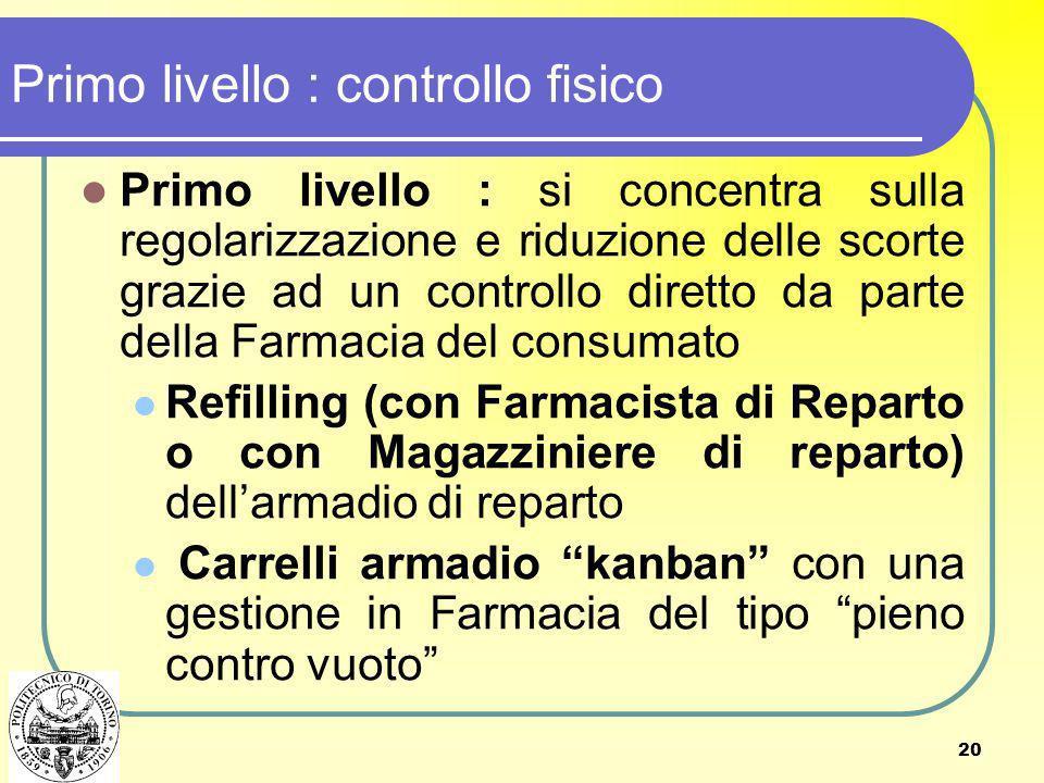 20 Primo livello : controllo fisico Primo livello : si concentra sulla regolarizzazione e riduzione delle scorte grazie ad un controllo diretto da par