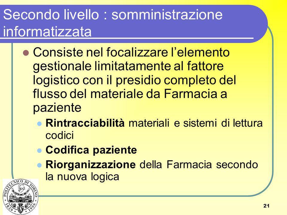 21 Secondo livello : somministrazione informatizzata Consiste nel focalizzare lelemento gestionale limitatamente al fattore logistico con il presidio