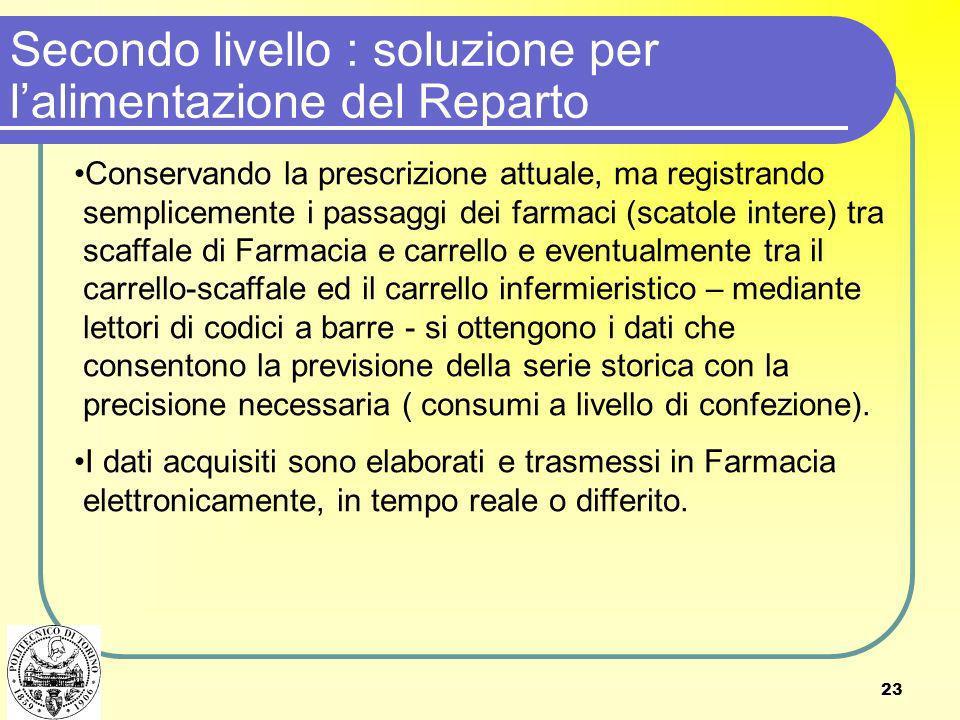 23 Conservando la prescrizione attuale, ma registrando semplicemente i passaggi dei farmaci (scatole intere) tra scaffale di Farmacia e carrello e eve