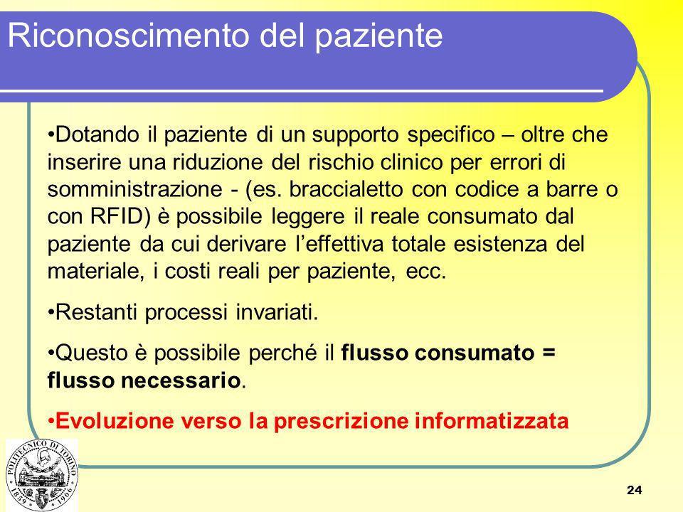 24 Dotando il paziente di un supporto specifico – oltre che inserire una riduzione del rischio clinico per errori di somministrazione - (es. bracciale