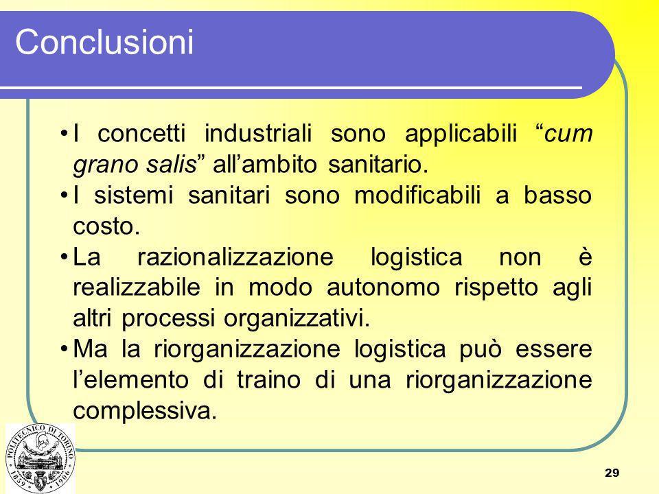 29 Conclusioni I concetti industriali sono applicabili cum grano salis allambito sanitario. I sistemi sanitari sono modificabili a basso costo. La raz