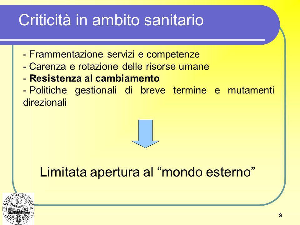 3 - Frammentazione servizi e competenze - Carenza e rotazione delle risorse umane - Resistenza al cambiamento - Politiche gestionali di breve termine