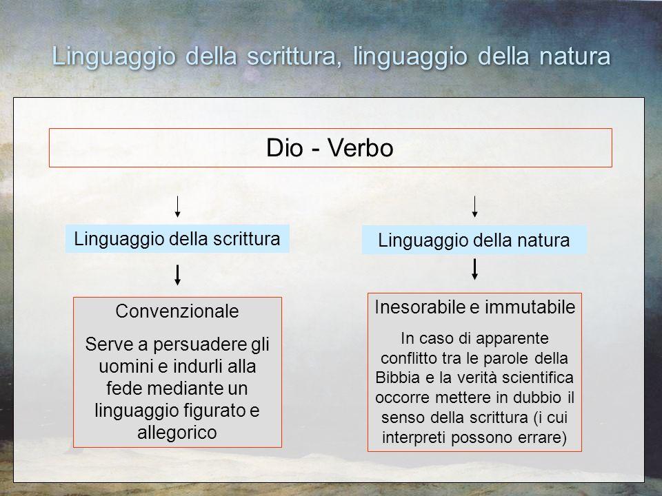 Linguaggio della scrittura, linguaggio della natura Dio - Verbo Linguaggio della scrittura Linguaggio della natura Convenzionale Serve a persuadere gl