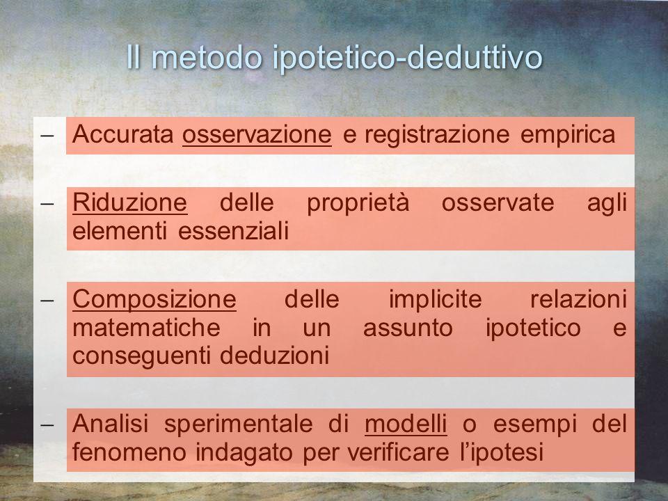 Accurata osservazione e registrazione empirica Riduzione delle proprietà osservate agli elementi essenziali Composizione delle implicite relazioni mat