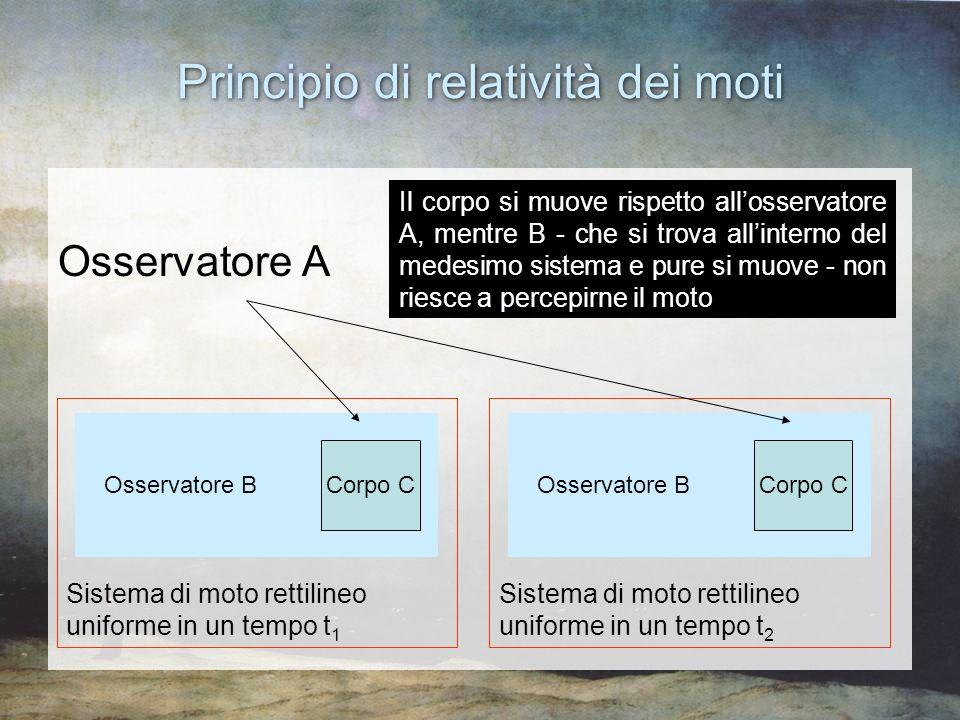 Principio di relatività dei moti Osservatore A Il corpo si muove rispetto allosservatore A, mentre B - che si trova allinterno del medesimo sistema e