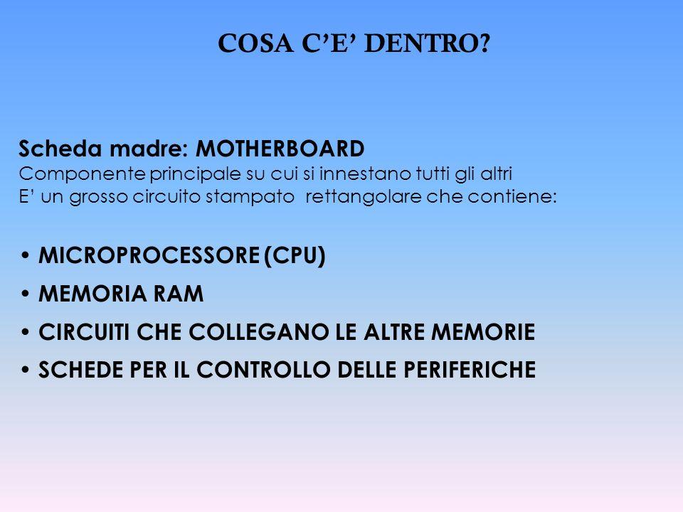 Scheda madre: MOTHERBOARD Componente principale su cui si innestano tutti gli altri E un grosso circuito stampato rettangolare che contiene: MICROPROC