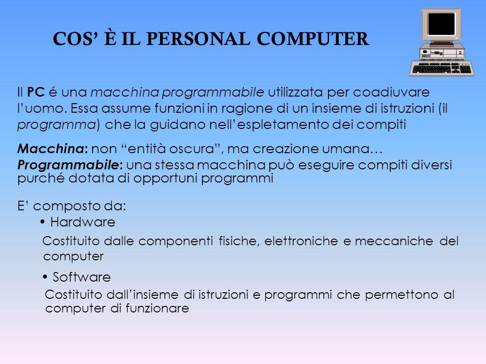 Il PC é una macchina programmabile utilizzata per coadiuvare luomo. Essa assume funzioni in ragione di un insieme di istruzioni (il programma) che la