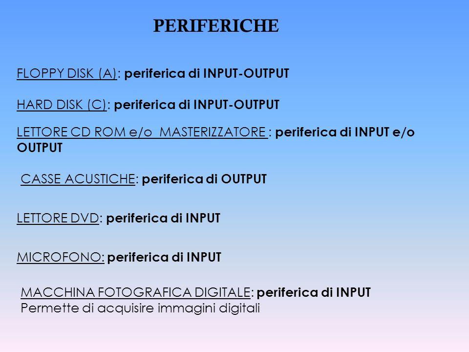 MACCHINA FOTOGRAFICA DIGITALE: periferica di INPUT Permette di acquisire immagini digitali CASSE ACUSTICHE: periferica di OUTPUT LETTORE CD ROM e/o MA