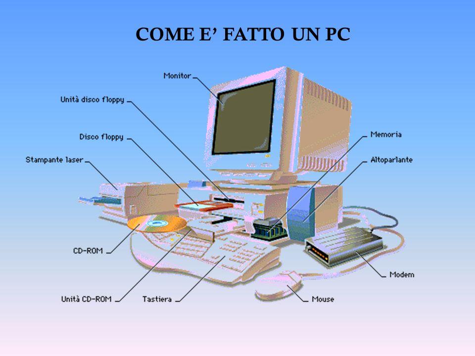 Quattro fasi: Caricamento del programma (ruotiamo la manopola) –le istruzioni vengono trasferite dalle memorie magnetiche (o memorie di massa) alla RAM Caricamento dei dati (riempiamo il cestello) –i dati vengono trasferiti dalla tastiera o dalle memorie di massa alla RAM Elaborazione dei dati (lavaggio) –la CPU legge le istruzioni dalla RAM e le esegue sui dati contenuti anchessi nella RAM Output (svuotiamo il cestello) –la CPU invia i risultati al monitor o ad altre periferiche di output (stampanti, hard disk, casse acustiche, monitor, dischetti,…) FUNZIONAMENTO DEL PC