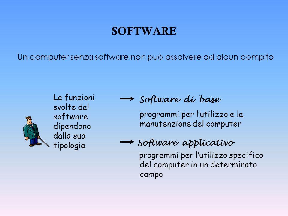 SOFTWARE Un computer senza software non può assolvere ad alcun compito Le funzioni svolte dal software dipendono dalla sua tipologia Software di base
