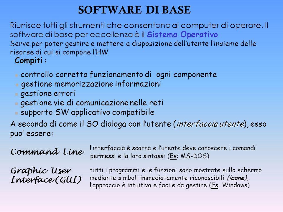RAPPRESENTAZIONE DEI DATI Principio di funzionamento del computer è basato sulla logica binaria : opera con dati espressi utilizzando 2 stati.