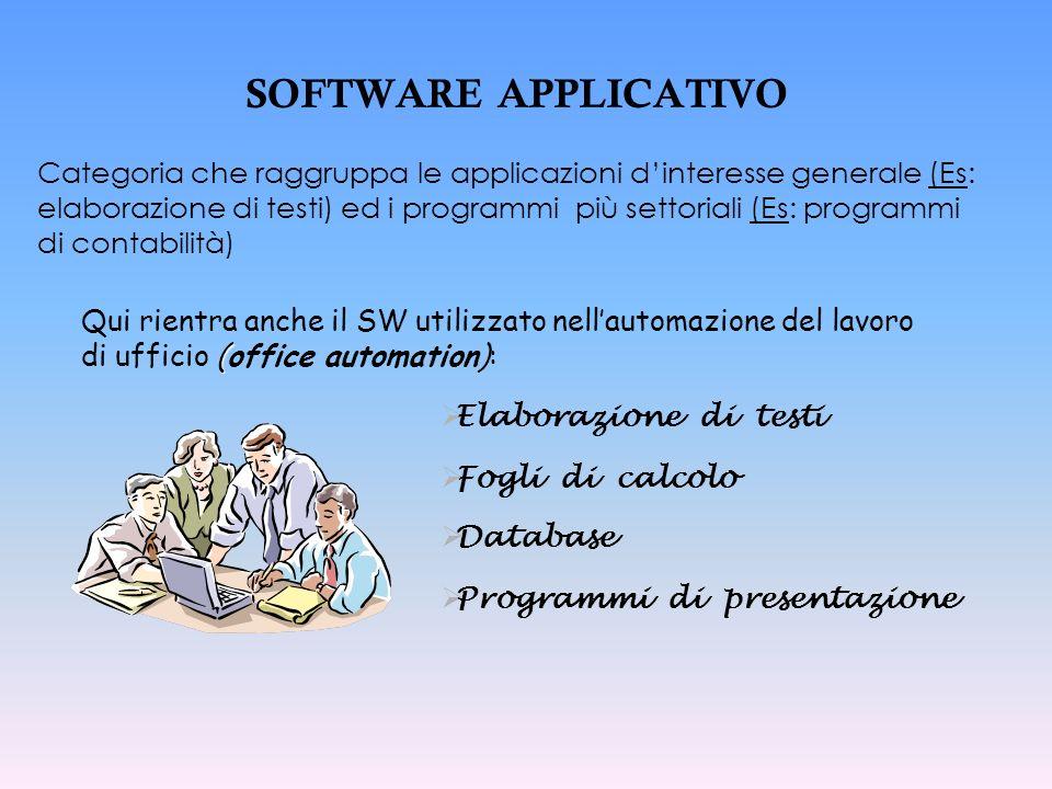 SOFTWARE APPLICATIVO Categoria che raggruppa le applicazioni dinteresse generale (Es: elaborazione di testi) ed i programmi più settoriali (Es: progra