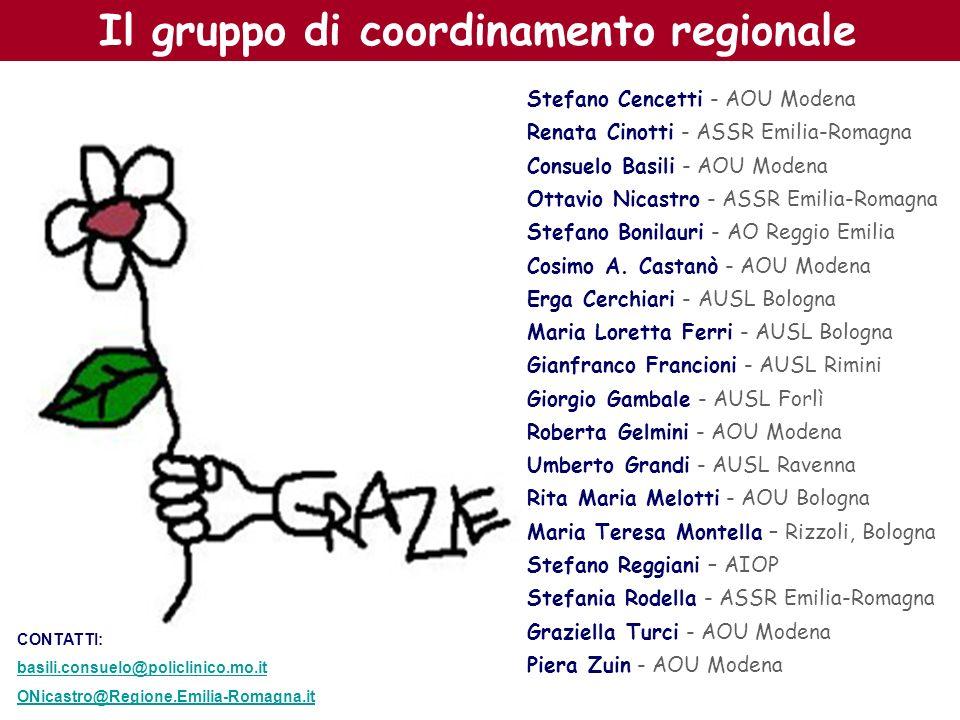Stefano Cencetti - AOU Modena Renata Cinotti - ASSR Emilia-Romagna Consuelo Basili - AOU Modena Ottavio Nicastro - ASSR Emilia-Romagna Stefano Bonilau