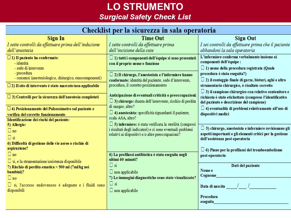 LO STRUMENTO Surgical Safety Check List