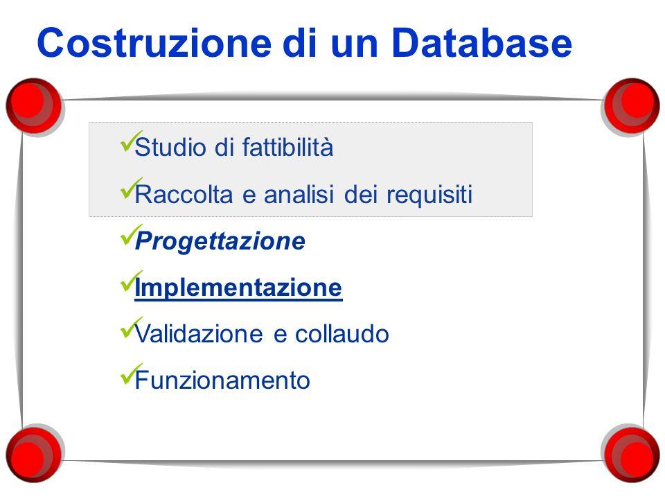 Implementazione (Access) Creazione degli archivi (Tabelle) Creazione delle relazioni tra archivi Creazione della struttura elaborativa dellapplicazione (Query) Creazione delle Maschere Creazione dei Report
