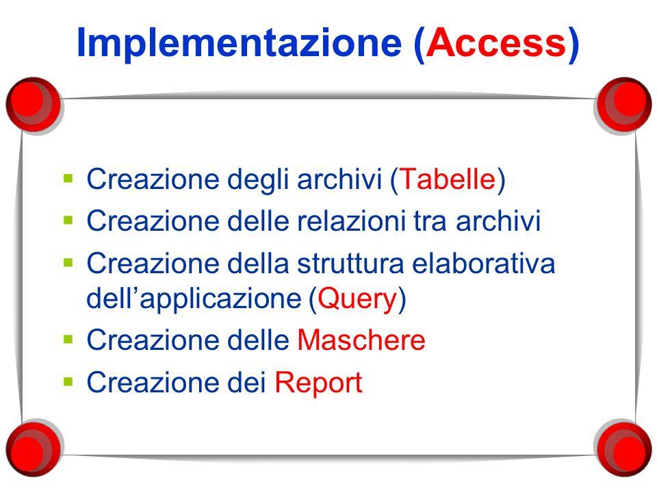 Implementazione (Access) Creazione degli archivi (Tabelle) Creazione delle relazioni tra archivi Creazione della struttura elaborativa dellapplicazion