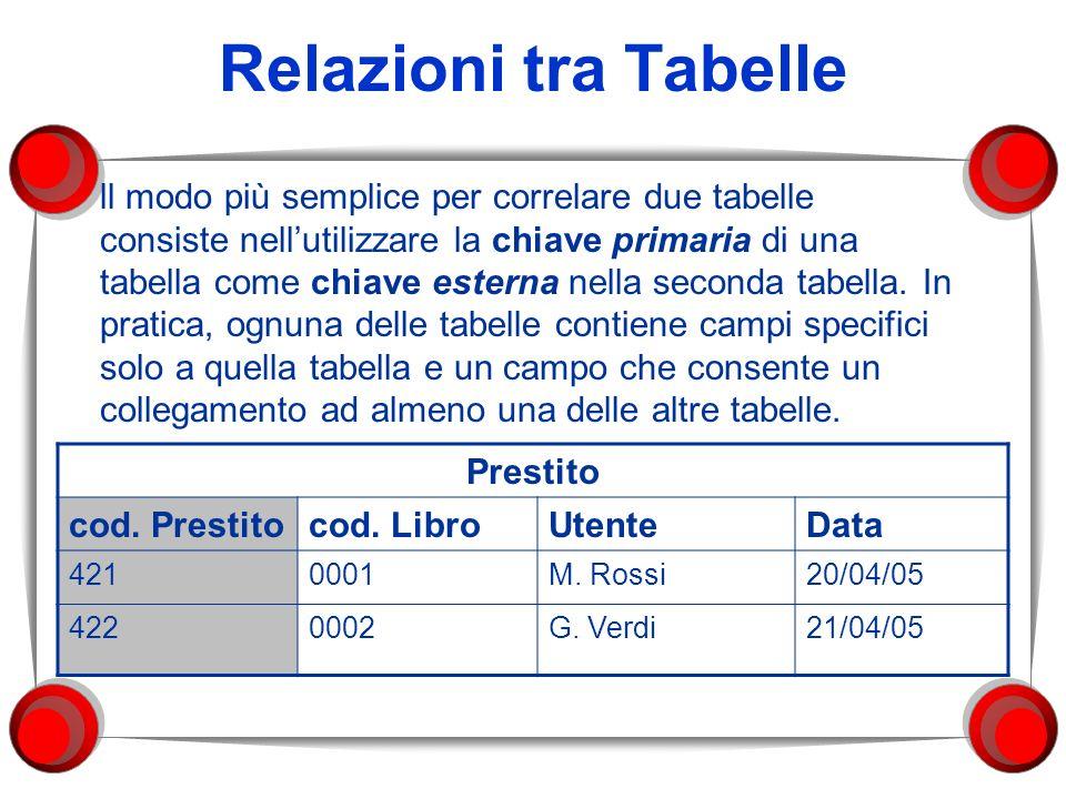 Relazioni tra Tabelle ll modo più semplice per correlare due tabelle consiste nellutilizzare la chiave primaria di una tabella come chiave esterna nel