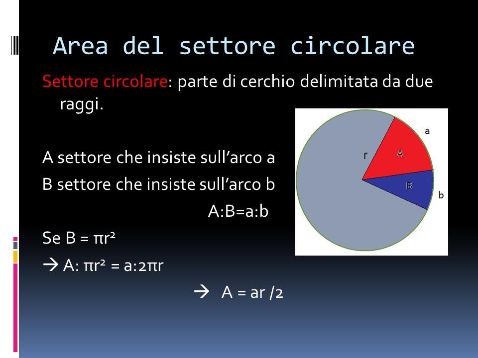 Area del settore circolare Settore circolare: parte di cerchio delimitata da due raggi. A settore che insiste sullarco a B settore che insiste sullarc