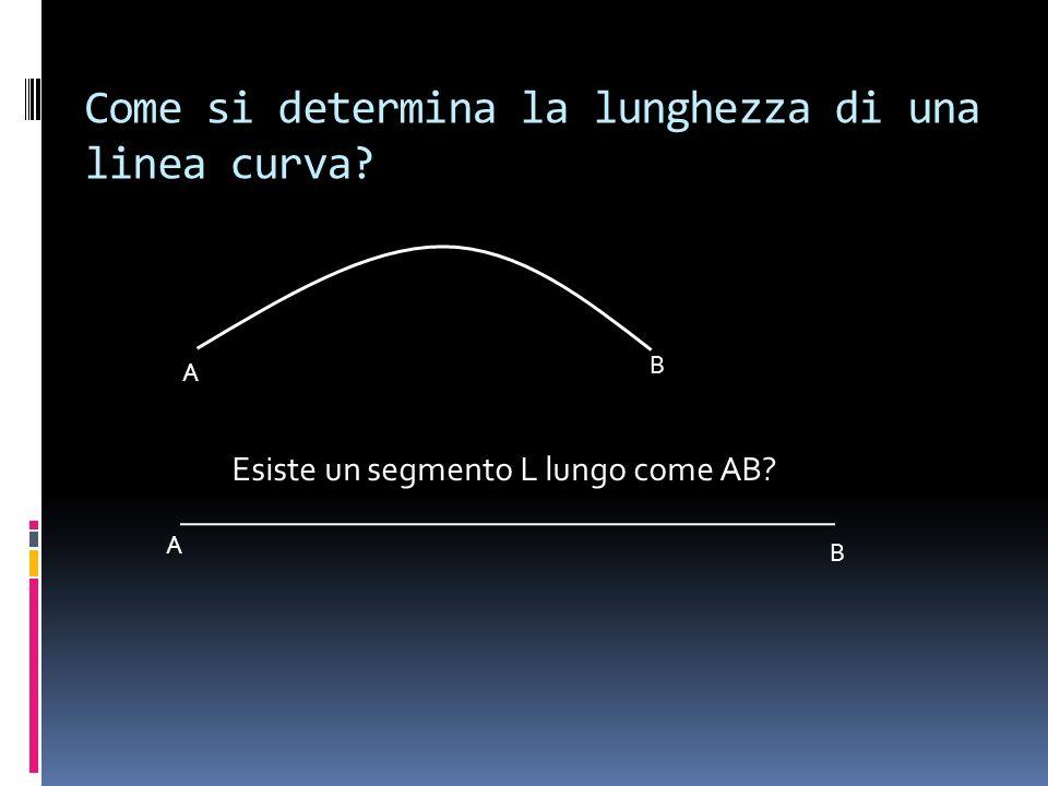 Come si determina la lunghezza di una linea curva? Esiste un segmento L lungo come AB? A B A B