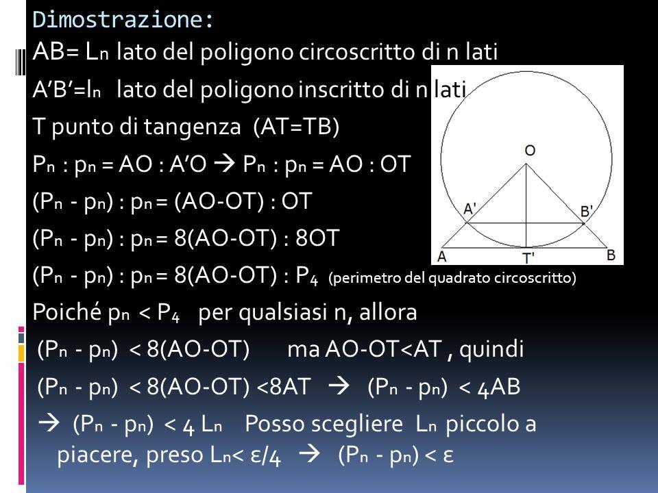 Classi separate e contigue ammettono l elemento separatore C non appartiene né alla prima né alla seconda classe C è più grande di tutti i poligoni inscritti e più piccolo di tutti i poligoni circoscritti Def : CIRCONFERENZA RETTIFICATA Il segmento la cui lunghezza separa le classi contigue dei perimetri dei poligoni inscritti e circoscritti.