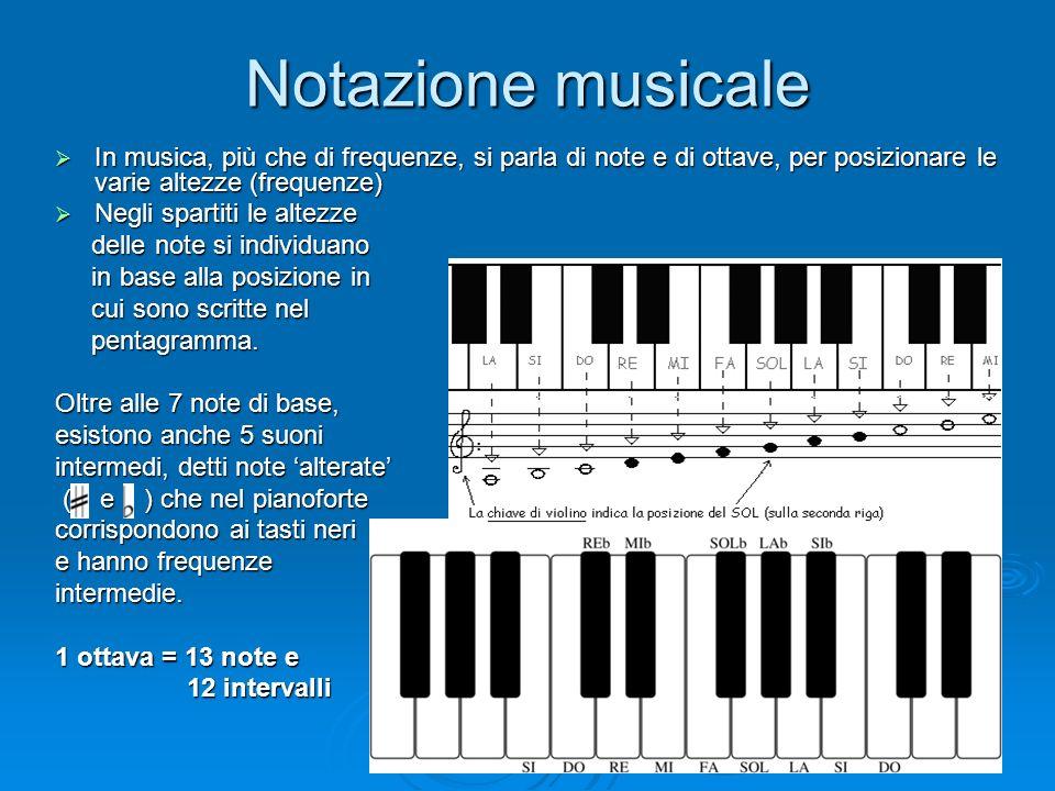 Notazione musicale In musica, più che di frequenze, si parla di note e di ottave, per posizionare le varie altezze (frequenze) In musica, più che di f