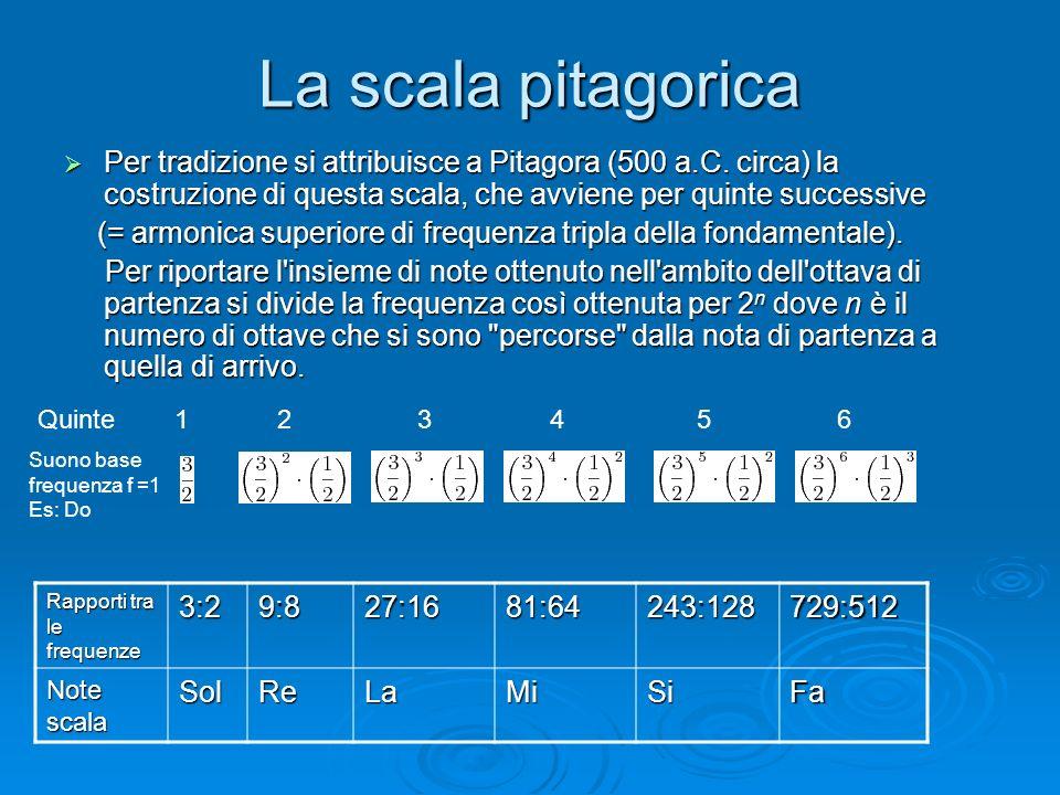 La scala pitagorica Per tradizione si attribuisce a Pitagora (500 a.C. circa) la costruzione di questa scala, che avviene per quinte successive Per tr