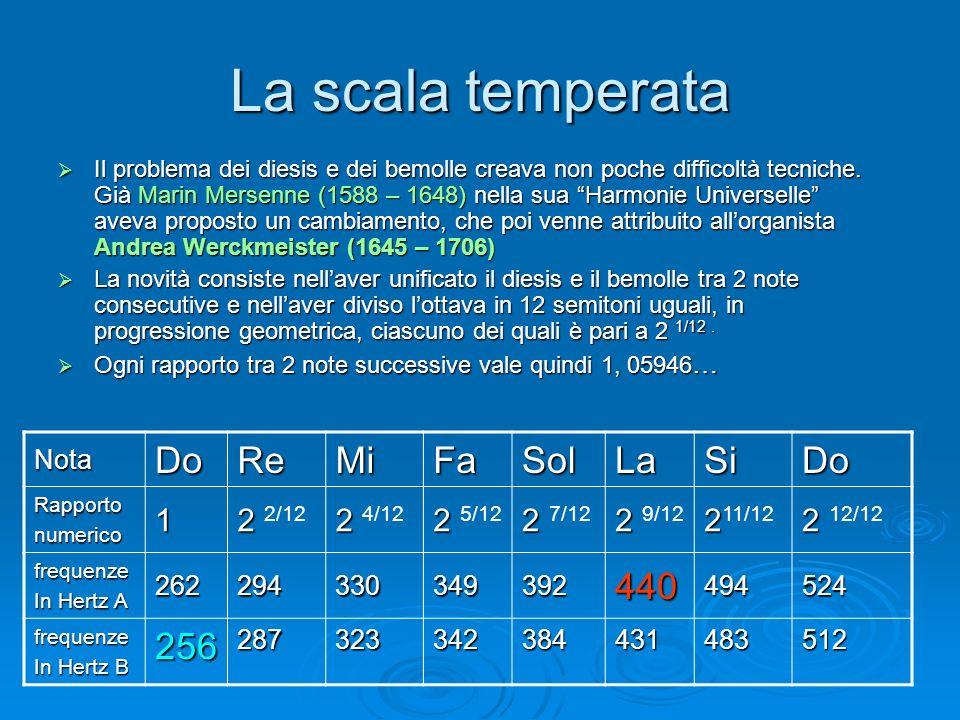 La scala temperata Il problema dei diesis e dei bemolle creava non poche difficoltà tecniche. Già Marin Mersenne (1588 – 1648) nella sua Harmonie Univ