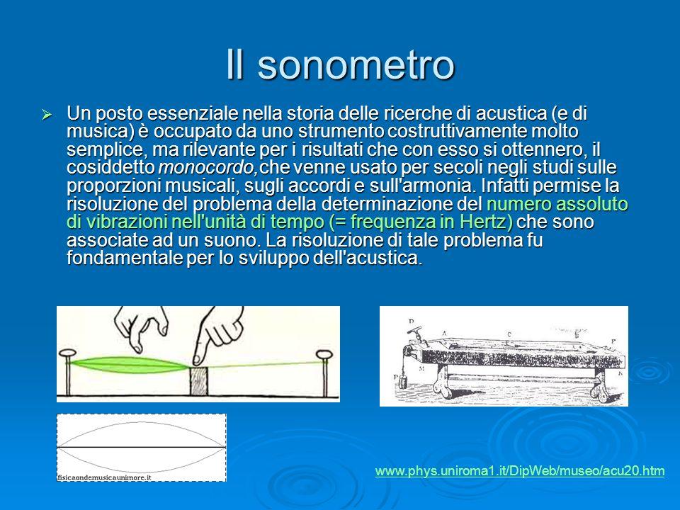 Struttura del sonometro Il monocordo consiste in una tavola su cui viene tesa, tra due cavalletti fissi fra i quali ne può essere posto un terzo mobile, una corda.