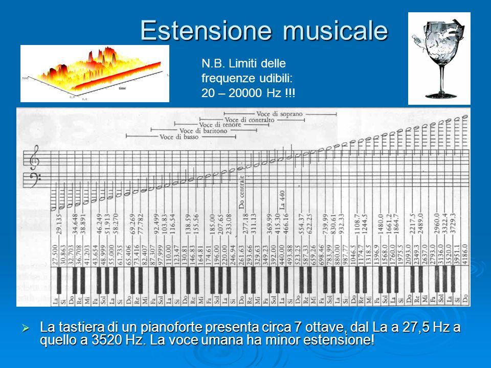 Estensione musicale La tastiera di un pianoforte presenta circa 7 ottave, dal La a 27,5 Hz a quello a 3520 Hz. La voce umana ha minor estensione! La t