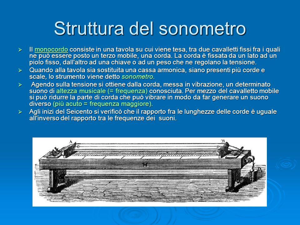 Struttura del sonometro Il monocordo consiste in una tavola su cui viene tesa, tra due cavalletti fissi fra i quali ne può essere posto un terzo mobil